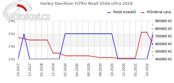 Harley Davidson FLTRU Road Glide Ultra 2016