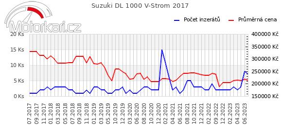 Suzuki DL 1000 V-Strom 2017