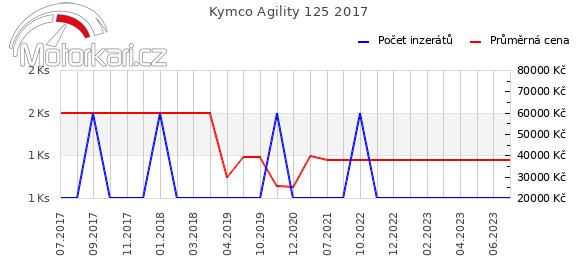 Kymco Agility City 125 2017