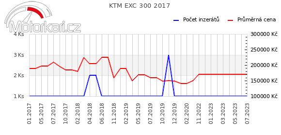 KTM EXC 300 2017