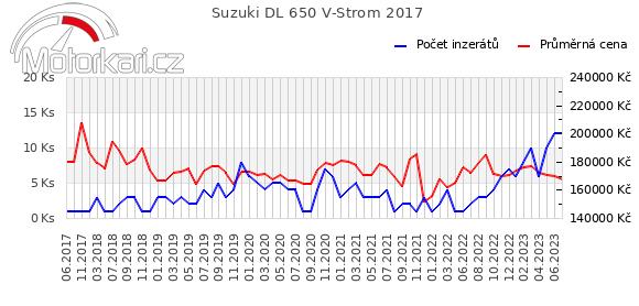 Suzuki DL 650 V-Strom 2017