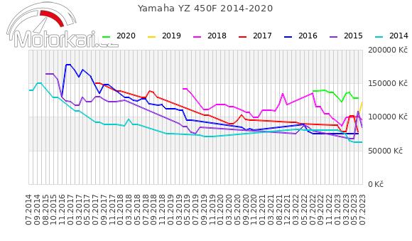 Yamaha YZ 450F 2014-2020