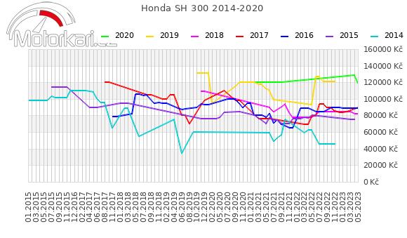 Honda SH 300 2014-2020