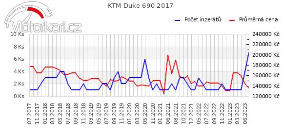 KTM Duke 690 2017