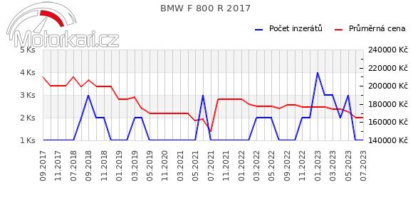 BMW F 800 R 2017