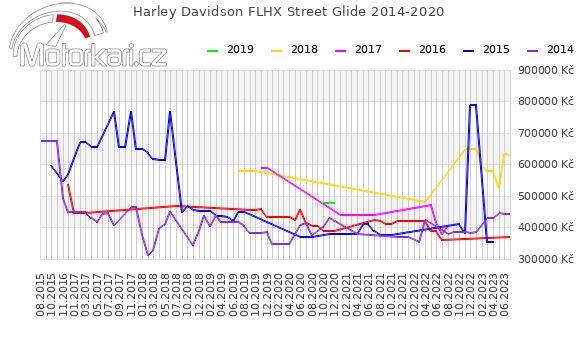 Harley Davidson FLHX Street Glide 2014-2020