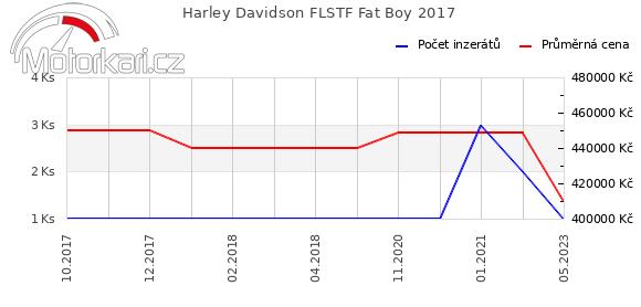 Harley Davidson FLSTF Fat Boy 2017