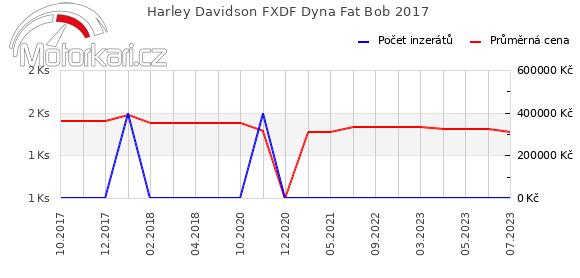 Harley Davidson FXDF Dyna Fat Bob 2017