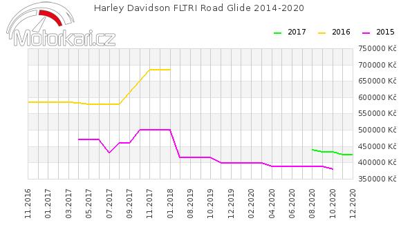 Harley Davidson FLTRI Road Glide 2014-2020