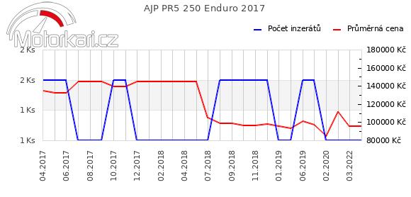 AJP PR5 250 Enduro 2017