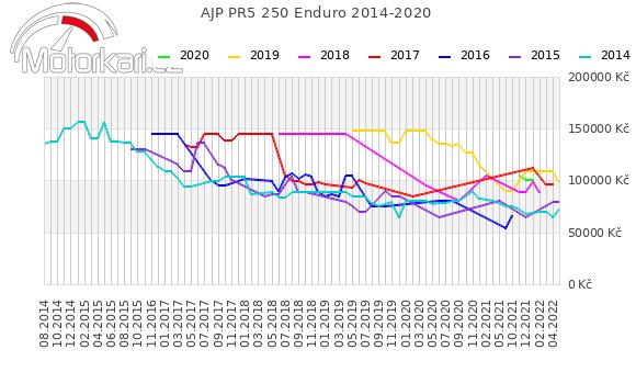 AJP PR5 250 Enduro 2014-2020