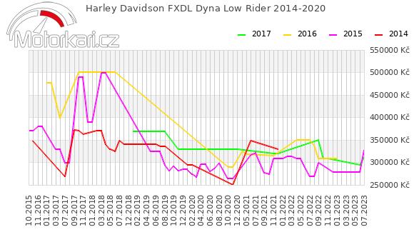 Harley Davidson FXDL Dyna Low Rider 2014-2020