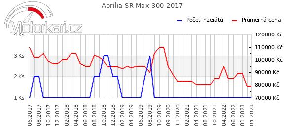 Aprilia SR Max 300 2017