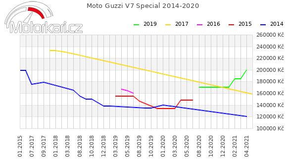 Moto Guzzi V7 Special 2014-2020