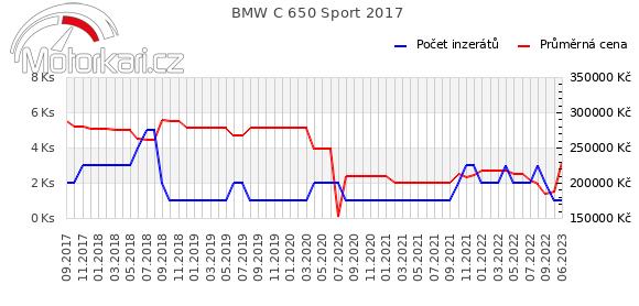 BMW C 650 Sport 2017