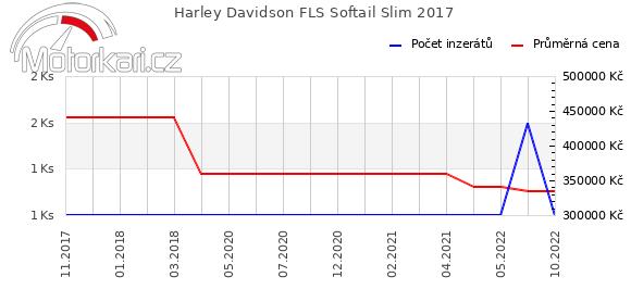 Harley Davidson FLS Softail Slim 2017