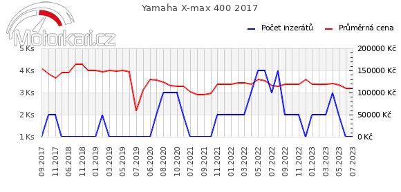 Yamaha X-max 400 2017