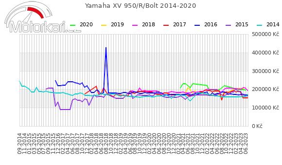 Yamaha XV 950/R/Bolt 2014-2020