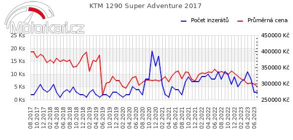 KTM 1290 Super Adventure 2017