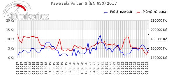 Kawasaki Vulcan S (EN 650) 2017