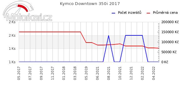 Kymco Downtown 350i 2017