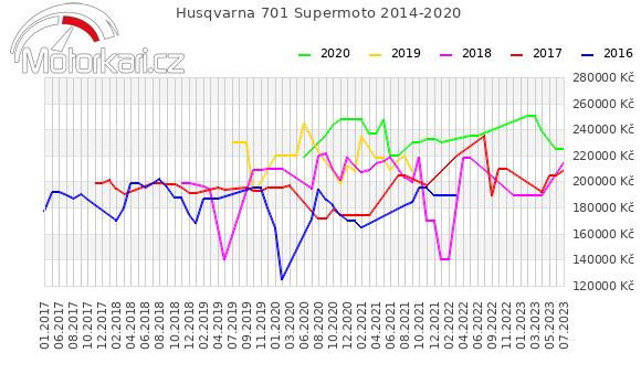 Husqvarna 701 Supermoto 2014-2020