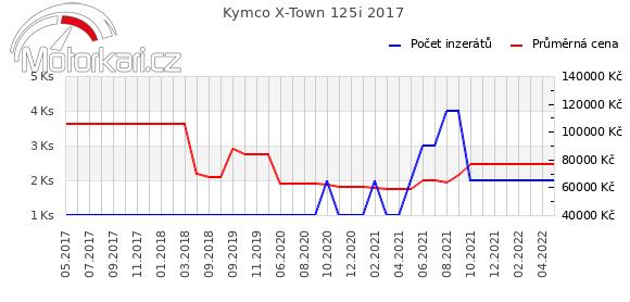 Kymco X-Town 125i 2017