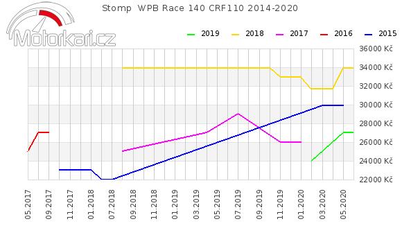 Stomp  WPB Race 140 CRF110 2014-2020