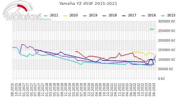 Yamaha YZ 450F 2015-2021
