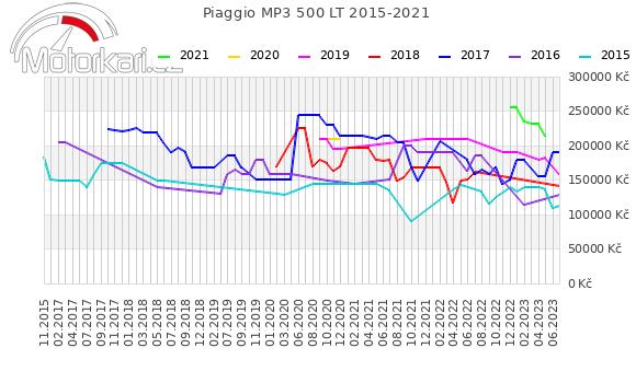 Piaggio MP3 500 LT 2015-2021